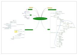 Osnova kurzu MapoMat Základ [08/2015]