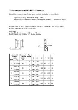 Vidlice na standardní ISO (FEM, ITA) desku