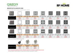 Ceník RF HOME