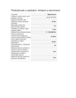 Podrobnosti o sazbách, limitech a termínech