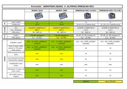 Porovnání ISONIC x OMNISCAN MX2