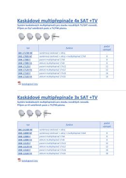 Kaskádové multipřepínače 4x SAT +TV Kaskádové