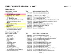 KARLOVARSKÝ KRAJ 041 – KVK