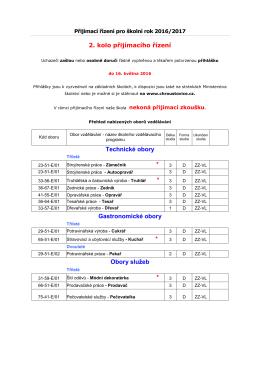 Přijímací řízení pro školní rok 2016/2017