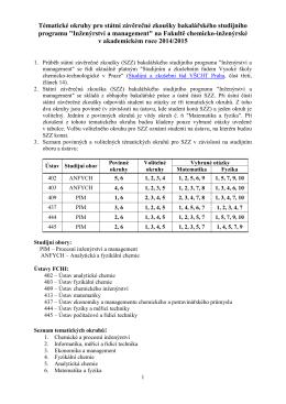 Návrh tématických okruhů pro státní závěrečné zkoušky