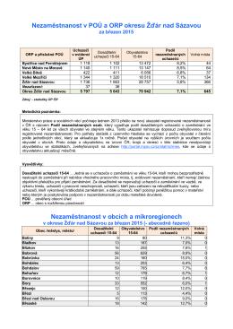 Nezaměstnanost v POÚ a ORP okresu Žďár nad Sázavou