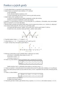 Funkce a jejich grafy