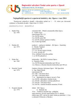 Nominace sportovcu a sportovnich kolektivu pro vyhlaseni Ankety