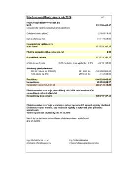 Návrh na rozdělení zisku za rok 2014