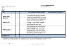 Příloha č. 1 Kupní smlouvy Název veřejné zakázky: Dodávka