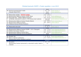 Přehled festivalů CIOFF® v České republice v roce 2015