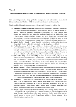 Příloha 8 Podrobné jednotné zkušební schéma (JZS) pro podzimní