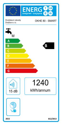 kWh/annum - Družstevní závody Dražice