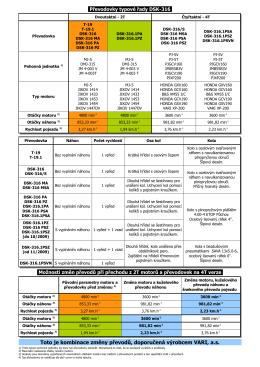 srovnávací tabulku