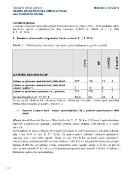 vyhodnocení 2014 - moap.cz / nemovitosti