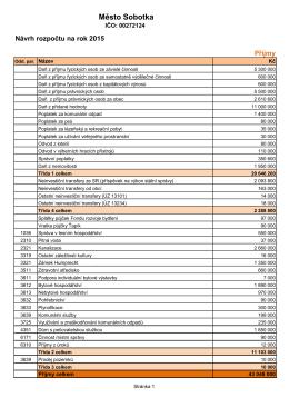 Návrh rozpočtu města na rok 2015