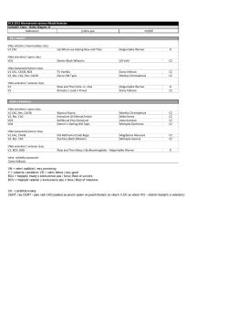 hodnocení jméno psa třída střední / intermediate class V1 CAC Up