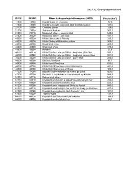 Tabulka A10 - Přehled útvarů podzemních vo