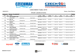 CZECHMAN Triatlon 2015