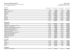 Převodovky a samosvorné diferenciály pro motorsport