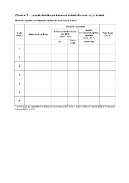 Příloha č. 2 – Hodnotící tabulka pro hodnocení
