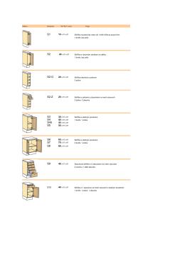 Spodní skříňky ke stáhnutí - drevotvar