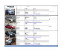Nabídka vozidel podle individuálních požadavků