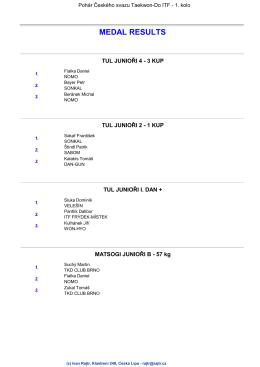 Výsledky - Český svaz Taekwon