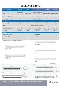 Venkovní kryty pro přívodní štěrbiny