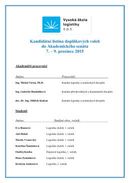 Kandidátní listina doplňkových voleb do Akademického senátu 7