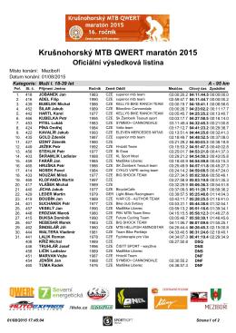Krušnohorský MTB QWERT maratón 2015 Oficiální výsledková listina