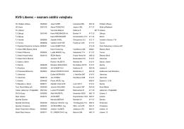 KVS Liberec – seznam oddílů volejbalu