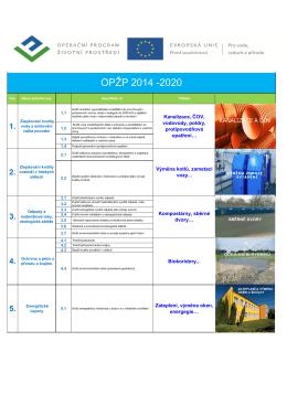 OPŽP 2014 -2020