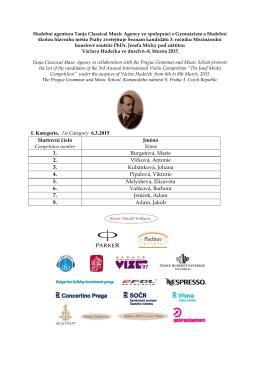 I. Kategorie, 1st Category 6.3.2015 Startovní číslo Jméno Name 1