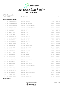 Výsledky Salašský běh 2015