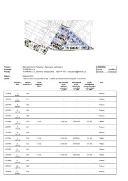 Projekt: Zahradní čtvrť U Panenky – Opatovice nad Labem