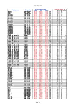 Výška Šířka Hloubka šířka výška hloubka ALAKO 01 082Q KK 082.Q