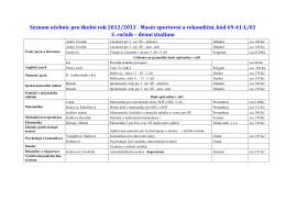 Seznam učebnic pro školní rok 2012/2013