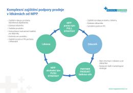 Komplexní zajištění podpory prodeje v lékárnách od MPP