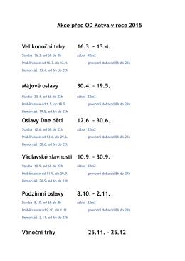 Akce před OD Kotva v roce 2015 Velikonoční trhy 16.3. – 13.4