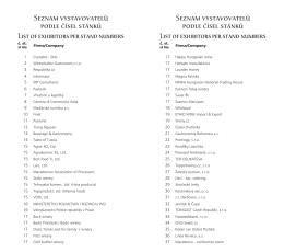 Katalog 2015 vnitrek.indd