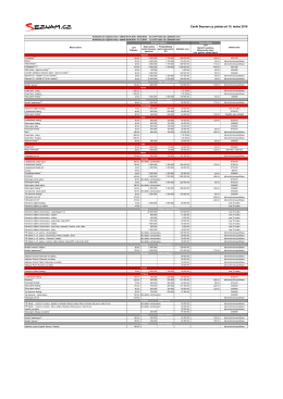 Ceník Seznam.cz platný od 15. ledna 2016