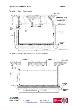Typy osazení podzemních nádrží Příloha č.3