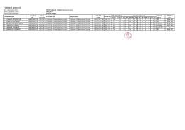 Výběrové protokoly ZV 2015