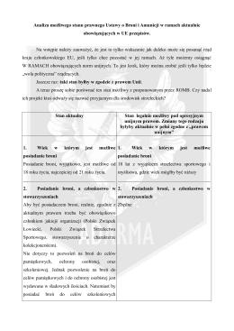 Analiza możliwego stanu prawnego Ustawy o Broni i Amunicji w