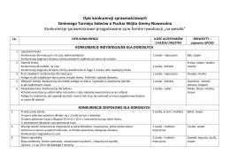 Opis konkurencji sprawnościowych Gminnego Turnieju