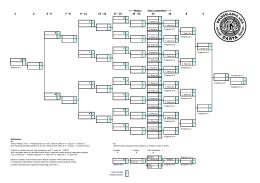 Rozpiska Turniejowa