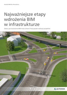 Najważniejsze etapy wdrożenia BIM w infrastrukturze