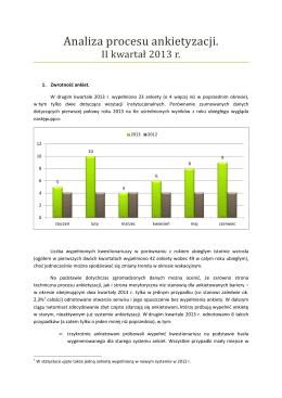 Analiza ankiet – II kwartał 2013