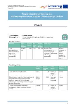 Program Współpracy Interreg V A Meklemburgia